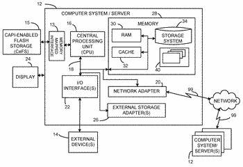Sharing read-only data among virtual machines using coherent accelerator processor interface (capi) enabled flash
