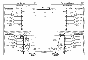 Capacitively coupling differential data lines of a usb2 physical layer interface transceiver (phy) to one ...