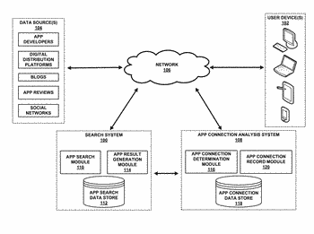 Generating software application search results using application connection keywords