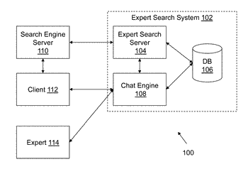 System and methods for searching and communication