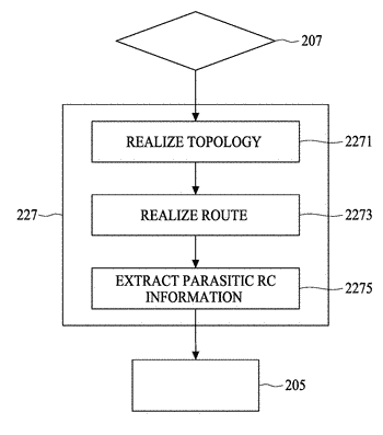 System, method and associated computer readable medium for designing integrated circuit with pre-layout rc information