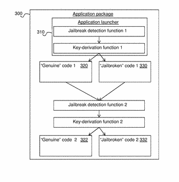 Device and method for executing protected ios software modules