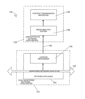 Copyright detection and protection system and method