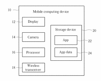 Method of controlling operation of cataloged smart devices