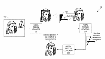 Systems and methods for distinguishing facial features for cosmetic application
