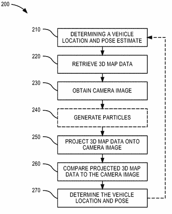 System and method for image based vehicle localization
