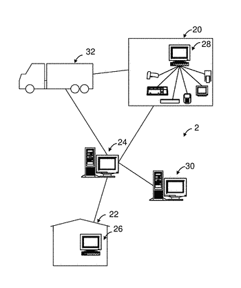 System, method, and non-transitory computer-readable storage media related to transactions using a mobile device