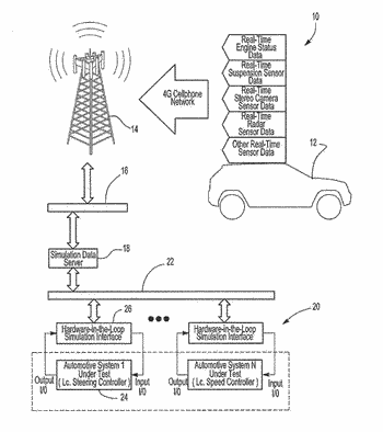 Apparatus for providing data to a harware-in-the-loop simulator