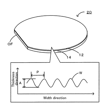 Composite substrate and thickness-tendency estimating method for piezoelectric substrate