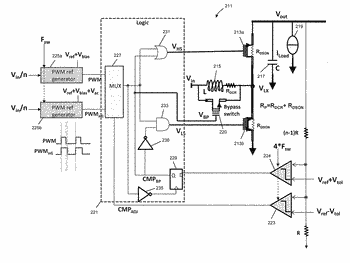 Boost dc-dc converter having digital control and reference pwm generators