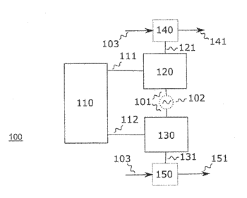 Apparatus for reducing an amplitude imbalance and a phase imbalance between an in-phase signal and ...