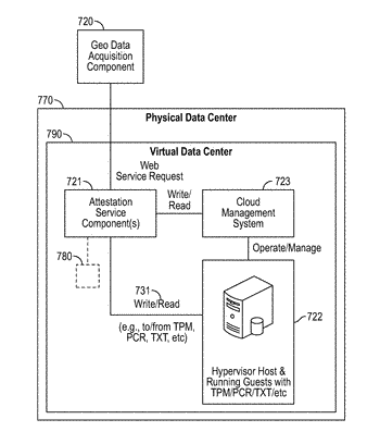 Systems and methods for securely provisioning the geographic location of physical infrastructure elements in cloud ...