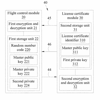 Unmanned aerial vehicle operator identity authentication system