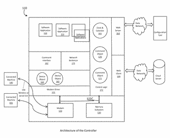 Machine to machine network automation platform with intuitive network configuration and deployment management interface