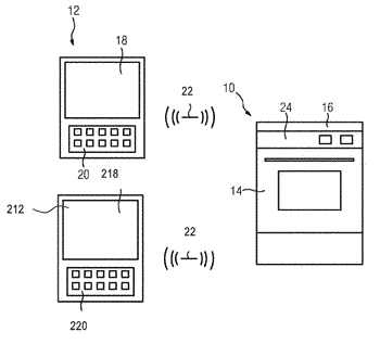 Method for data communication with a domestic appliance by a mobile computer device, mobile computer ...