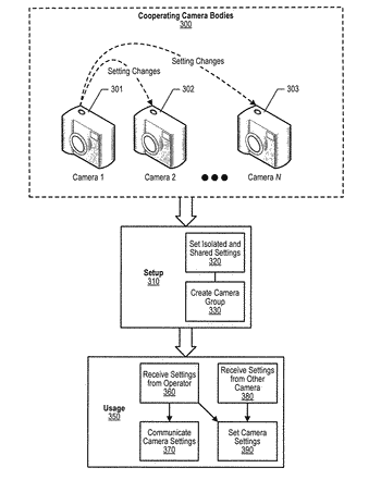 Handling operational settings in a digital imaging system