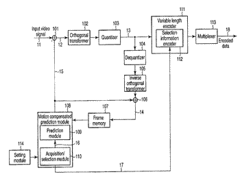 Video encoding apparatus and a video decoding apparatus