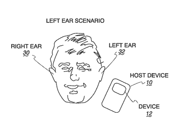 System for fitting audio signals for in-use ear