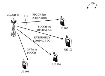 Control-less data transmission for narrow band internet of things