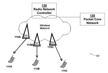 Ul control channel consideration for heterogeneous networks
