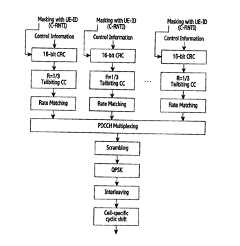 Method and apparatus for operating transmission/reception terminal through resource allocation of d2d communication ...