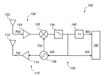 Method for detecting at least one of a heart rate and a respiratory rate of ...