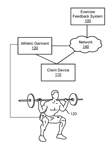 Adaptive calibration for sensor-equipped athletic garments