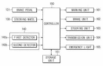Vehicle and method for controlling the same