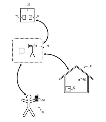 Real-time smart thermostat with floating instruction