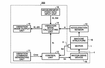 Vibration mode determining apparatus