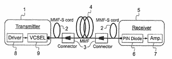 Method for qualifying the effective modal bandwidth of a multimode fiber over a wide wavelength ...