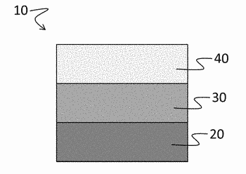 Mirror with stress-compensated reflective coating