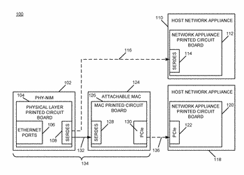 Physical layer network interface module (phy-nim) adaptation system