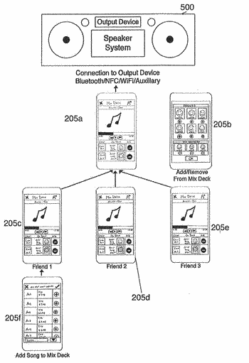 System, method and apparatus for simultaneous media collaboration
