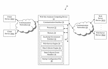 Methods for analyzing web sites using web services and devices thereof