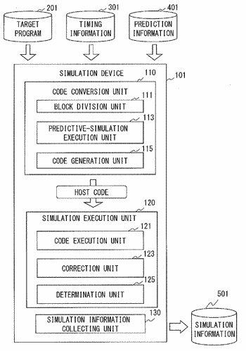 Information processing device that executes simulation and a simulation method
