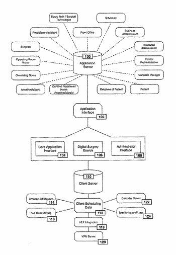Enhanced user interface for a system and method for optimizing surgical team composition and surgical ...