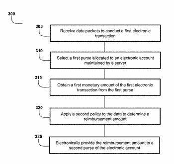 Systems and methods for reducing resource consumption via information technology infrastructure
