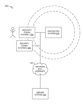 Mobile authentication using a wearable device