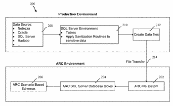 Systems, methods, and devices for securing data stored in a cloud environment