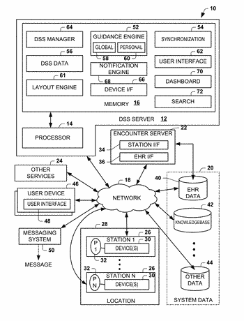 Clinical decision support systems and methods