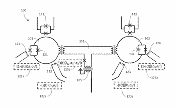 Systems and methods that formulate embeddings of problems for solving by a quantum processor
