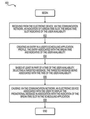 System and method for managing communications between users