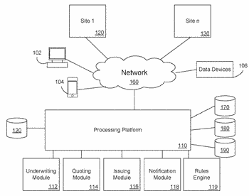 Private network interface system and method