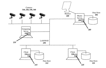 Multi-user virtual reality processing