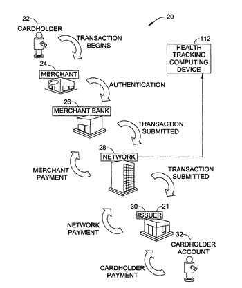 Systems and methods for calculating nutritional information of a consumer