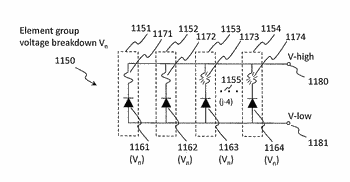 Device architecture and method for precision enhancement of vertical semiconductor devices