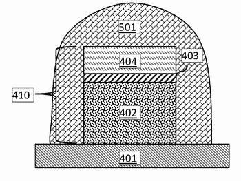 Low temperature encapsulation for magnetic tunnel junction