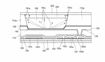 Display panel with luminance efficiency improvement, display device, and method of fabricating the display panel