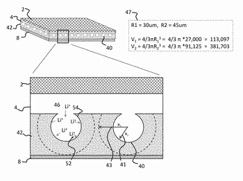 Solid-state batteries, separators, electrodes, and methods of fabrication